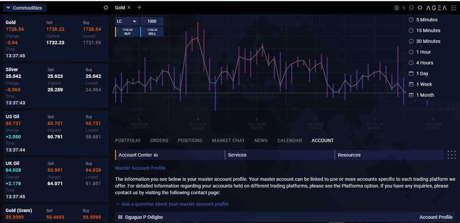 AGEA Trading Platform