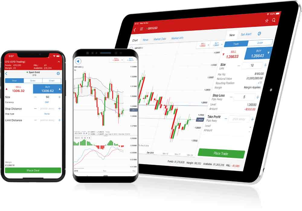 IG Market trading apps
