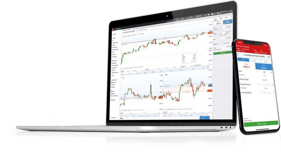 TMGM Trading Platforms